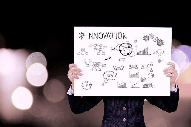 inovace podnikání
